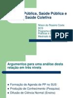 Política Pública, Saúde Pública e Saúde Coletiva