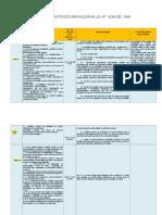 LDB 9394 Tabela Atual