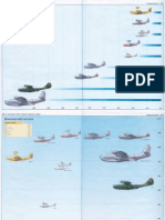 Datos Hidroaviones Rusos Самолеты СССР Второй Мировой Войны