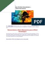 El Arte de Estudiar El Árbol Genealógico - Nomenclatura y Datos Necesarios