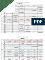 Distrito Pastoral Ficção - Tabela