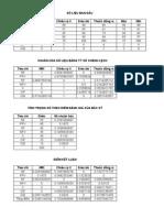 Phân tích hệ thống bằng PP SAW