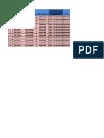 AZE1004 RF Data Sheet