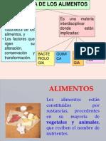 Alimentos, Componentes, Clasificación Iagi- 14 II