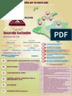 Info TodosNuevoPais