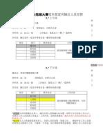 5.7 5.8微视频大赛校本部宣传摊位调人表