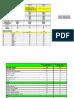 Web Designer-754495440-Aliveairtel Net CUG Plan