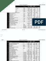 RP BOE School District Budget (2014-15)