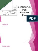 Distribución Por Posicion Fija