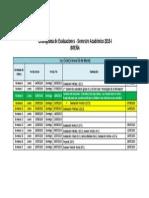 Cronograma de Evaluaciones