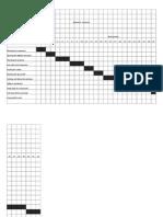 Gnatt Chart
