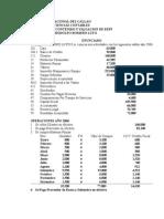 Datos Luyo Mayo 2011