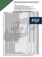 20150122 Tabela Cbc 268 x Psa v16 Geral by Dema
