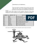 PROPIEDADES-DE-LOS-MINERALES.docx