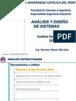 Análisis Estructurado - DFD