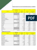 Productos de Exportacion_2012-2014 (1)