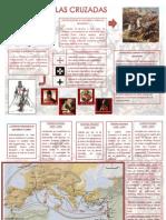 Las Cruzadas - Infografia