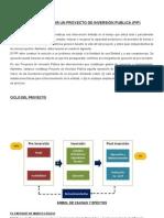 Arbol de Causa y Efecto y IDENTIFICACION de PIP