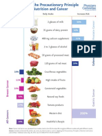 Dietary-guidelines-for-cancer-prevention.pdf