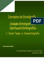 60Concepto- ClasEstratigrafica Concepto- ClasEstratigrafica