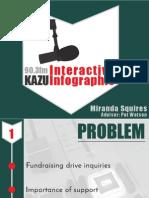 kazu interactive