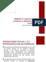 Operaciones Unitarias Dipaositivas Especial Unidad 3 Proc Ind