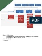 Organizational Chart (1)