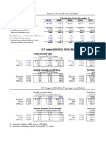 Dcf Analysis (1)