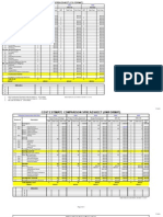 Cost Estimate Spreadsheet..