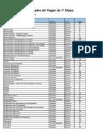 AnexoI_quadrodevagas1etapa.pdf