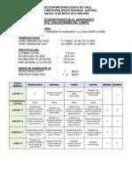 CENTRO METEOROLÓGICO REGIONAL AUSTRAL JUEVES 14 DE MAYO 2015.pdf