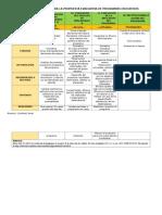 Líneas Generales Para La Propuesta Evaluativa de Un Programa
