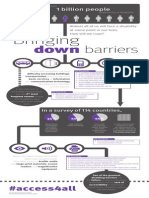 Bringing Down Barriers - Infograph ISO
