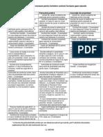Client Nou Documente Necesare