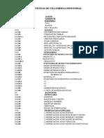 Plan de Cuentas de Una Empresa Industrial