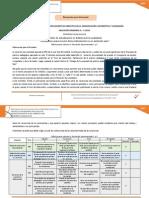 03 Ciudadania PrimariaIV-Vciclo RubricaND DocumentoFormador