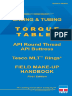 MLT Torque Ring Field Make-Up Handbook