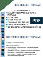 Curso de Electricista