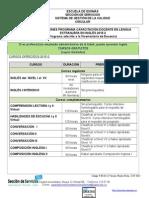 Circular Inscripciones Capacitación Docente Inglés 2015-2.docx