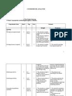 Coursebook Analysis