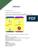 Proceso Administrativo FODA