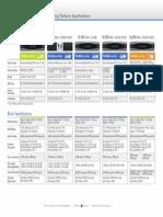 Nutanix Spec Sheet