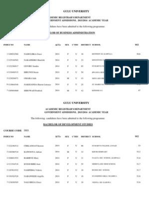Gulu university Government sponsorship admission list 2015/2016