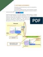 El Software Interwrite