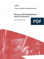 Survey of ECE-Regulations and EC-Directives 2014