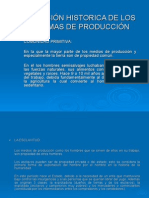Evolución Historica de Los Sistemas de Producción-1