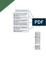 Sintesis Del Proceso de Planeacion de Recursos Humanos