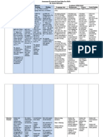 assessment framework and timeline