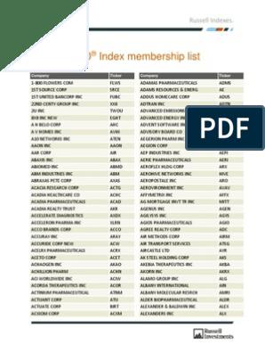 Russell Membership 2014 | Copyright | Service Companies