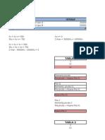 Ejercicio Metodo Simplex en Excel
